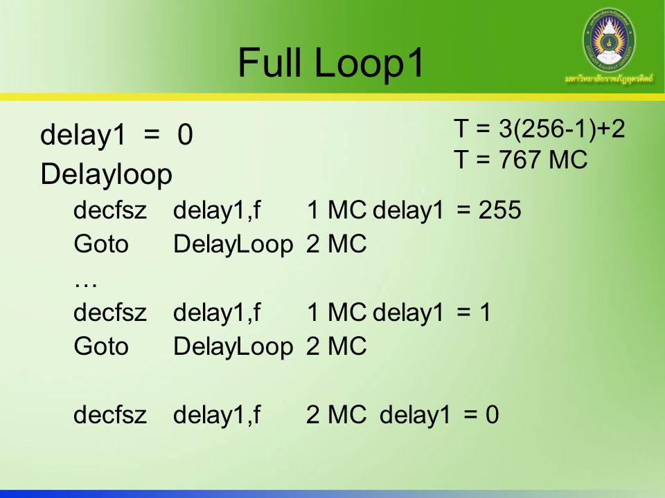 Second Loop delay2 = 3 Delayloop Full Loop1767 MC decfsz delay2,f1 MC delay2 = 2 GotoDelayLoop2 MC Full Loop1767 MC decfsz delay2,f1 MC delay2 = 1 GotoDelayLoop2 MC Full Loop1767 MC decfsz delay2,f2 MC delay2 = 0 T = (FullLoop1+3)(delay2-1)+2 T = (767+3)*3 +2 = 2303 MC