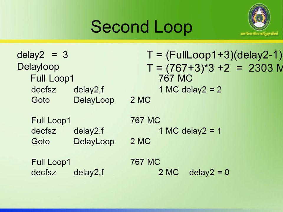 Second Full delay2 = 0 Delayloop Full Loop1767 MC decfsz delay2,f1 MC delay2 = 255 GotoDelayLoop2 MC Full Loop1767 MC decfsz delay2,f1 MC delay2 = 1 GotoDelayLoop2 MC Full Loop1767 MC decfsz delay2,f2 MC delay2 = 0 T = (FullLoop1+3)(256-1)+2 T = (767+3)*255 +2 = 195587 MC T n = 2+ (T n-1 + 3)(delay value -1)