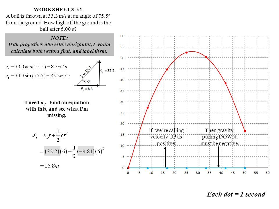 WORKSHEET 3: #1 A ball is thrown at 33.3 m/s at an angle of 75.5º from the ground.