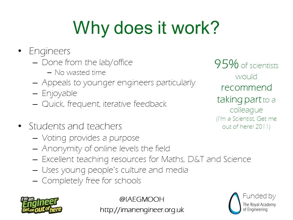 @IAEGMOOH http://imanengineer.org.uk Funded by Why does it work.