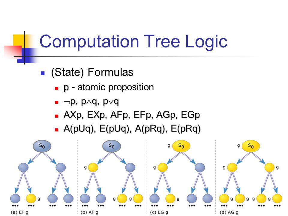 Computation Tree Logic (State) Formulas p p - atomic proposition  p, p  q, p  q  p, p  q, p  q AXp, EXp, AFp, EFp, AGp, EGp AXp, EXp, AFp, EFp, AGp, EGp A(pUq), E(pUq), A(pRq), E(pRq) A(pUq), E(pUq), A(pRq), E(pRq)