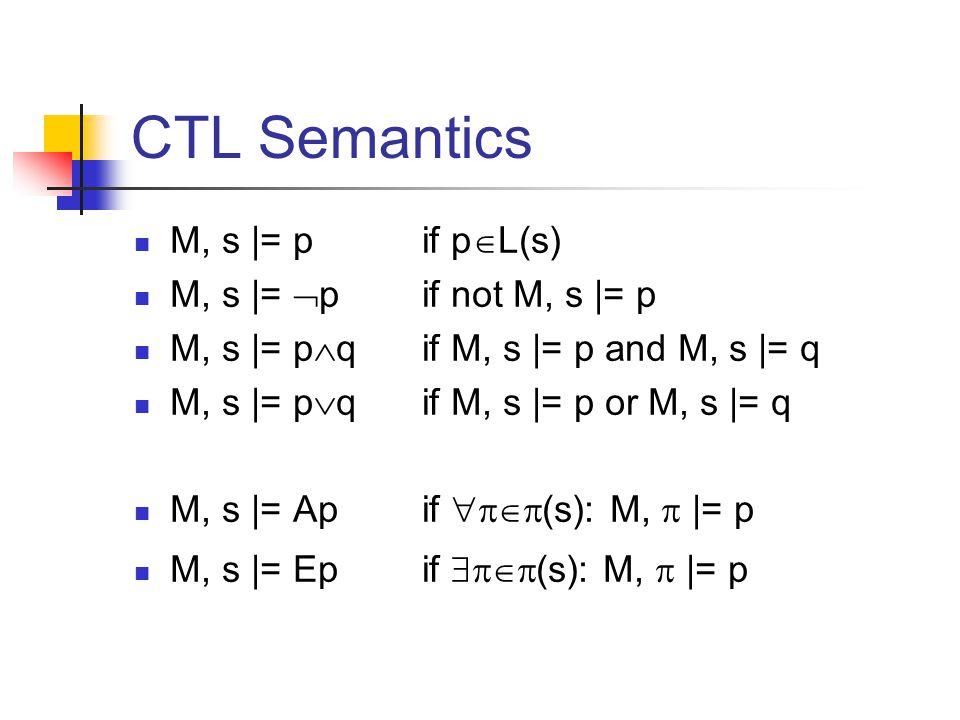 CTL Semantics M, s |= p if p  L(s) M, s |=  p if not M, s |= p M, s |= p  qif M, s |= p and M, s |= q M, s |= p  qif M, s |= p or M, s |= q M, s |= Ap if  (s): M,  |= p M, s |= Ep if  (s): M,  |= p