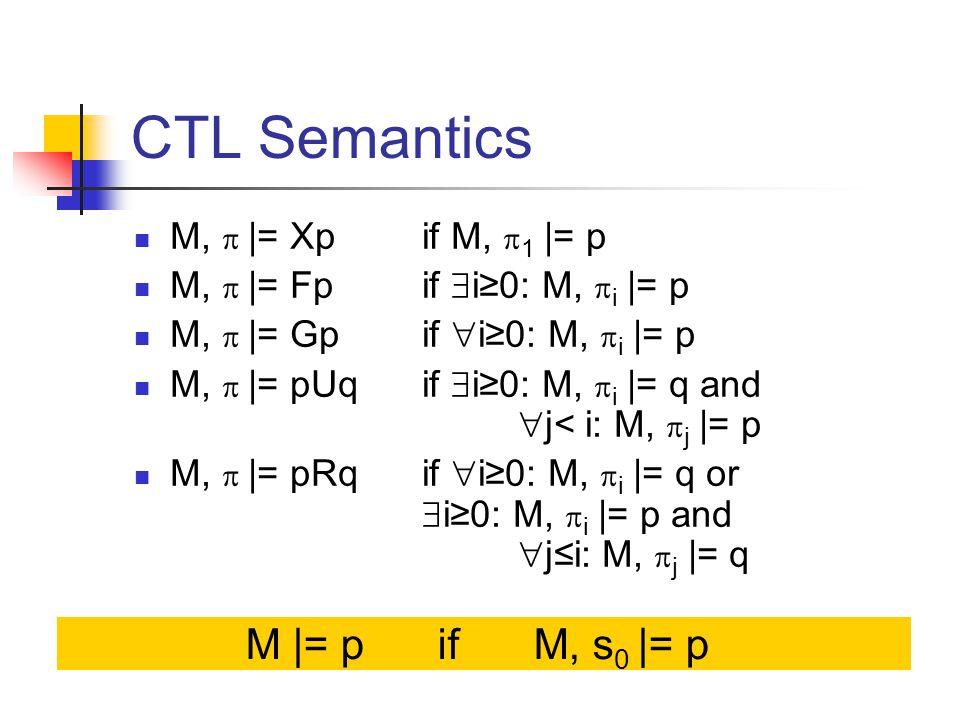 CTL Semantics M,  |= Xp if M,  1 |= p M,  |= Fp if  i≥0: M,  i |= p M,  |= Gp if  i≥0: M,  i |= p M,  |= pUq if  i≥0: M,  i |= q and  j< i: M,  j |= p M,  |= pRq if  i≥0: M,  i |= q or  i≥0: M,  i |= p and  j≤i: M,  j |= q M |= pifM, s 0 |= p