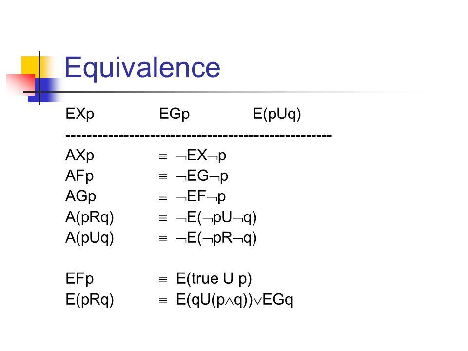 Equivalence EXpEGpE(pUq) --------------------------------------------------- AXp   EX  p AFp   EG  p AGp   EF  p A(pRq)   E(  pU  q) A(pUq)   E(  pR  q) EFp  E(true U p) E(pRq)  E(qU(p  q))  EGq