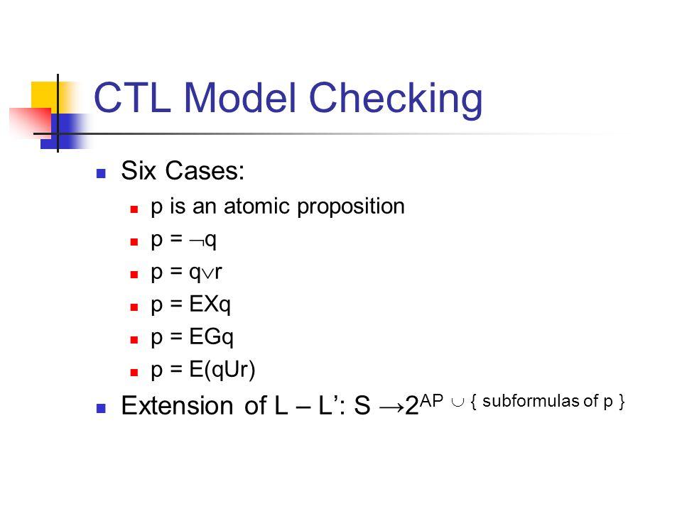 CTL Model Checking Six Cases: p is an atomic proposition p =  q p = q  r p = EXq p = EGq p = E(qUr) Extension of L – L': S →2 AP  { subformulas of p }