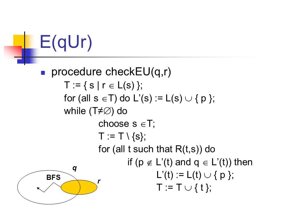 E(qUr) procedure checkEU(q,r) T := { s | r  L(s) }; for (all s  T) do L'(s) := L(s)  { p }; while (T≠  ) do choose s  T; T := T \ {s}; for (all t such that R(t,s)) do if (p  L'(t) and q  L'(t)) then L'(t) := L(t)  { p }; T := T  { t }; r q BFS