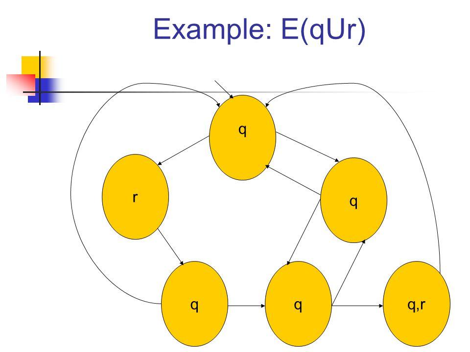 Example: E(qUr) r qq q q q,r