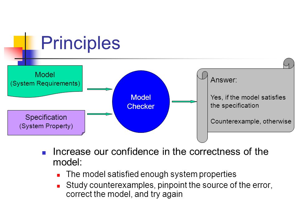 Principles Increase our confidence in the correctness of the model: The model satisfied enough system properties Study counterexamples, pinpoint the source of the error, correct the model, and try again Model (System Requirements) Specification (System Property) Model Checker Answer: Yes, if the model satisfies the specification Counterexample, otherwise