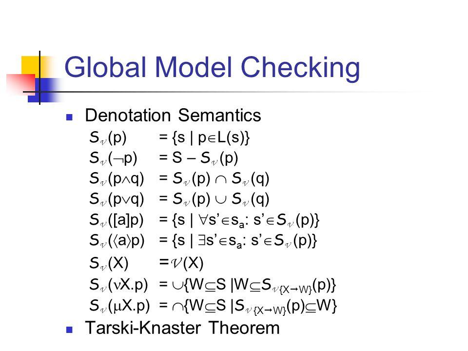 Global Model Checking Denotation Semantics S V (p) = {s | p  L(s)} S V (  p) = S – S V (p) S V (p  q)= S V (p)  S V (q) S V (p  q)= S V (p)  S V (q) S V ([a]p) = {s |  s'  s a : s'  S V (p)} S V (  a  p) = {s |  s'  s a : s'  S V (p)} S V (X) = V (X) S V ( X.p) =  {W  S |W  S V {X  W} (p)} S V (  X.p) =  {W  S | S V {X  W} (p)  W} Tarski-Knaster Theorem