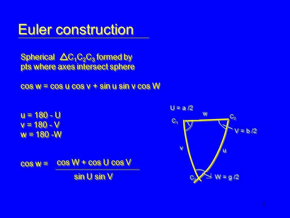 2 Euler construction cos w = 1 2 3 4 6 cos w = 1 2 3 4 6 cos W + cos U cos V sin U sin V , , or  U, V, or W cos U, V, W sin U, V, W 360 180 -1 0 180 90 0 1 120 60 1/2 3/2 90 45 1/ 2 1/ 2 60 30 3/2 1/2 360 180 -1 0 180 90 0 1 120 60 1/2 3/2 90 45 1/ 2 1/ 2 60 30 3/2 1/2
