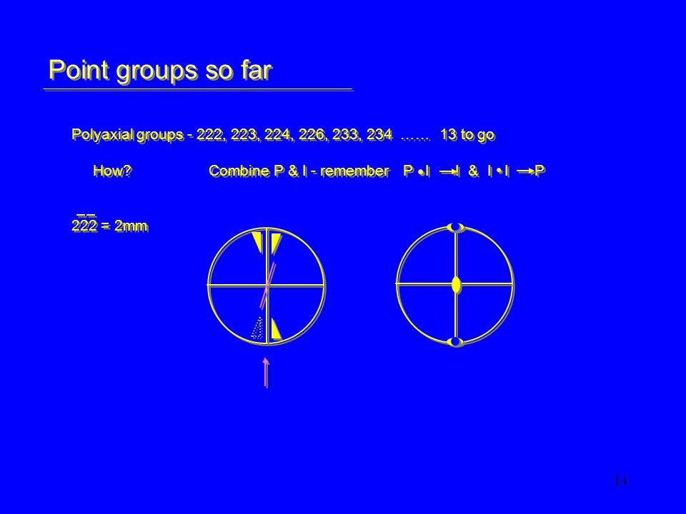 14 Point groups so far Polyaxial groups - 222, 223, 224, 226, 233, 234 …… 13 to go How Combine P & I - remember P I I & I I P 222 = 2mm Polyaxial groups - 222, 223, 224, 226, 233, 234 …… 13 to go How Combine P & I - remember P I I & I I P 222 = 2mm