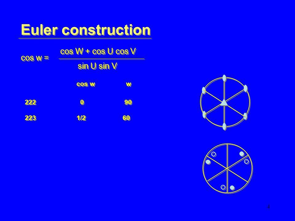 4 Euler construction cos w = cos W + cos U cos V sin U sin V 222 0 90 223 1/2 60 222 0 90 223 1/2 60 cos w w