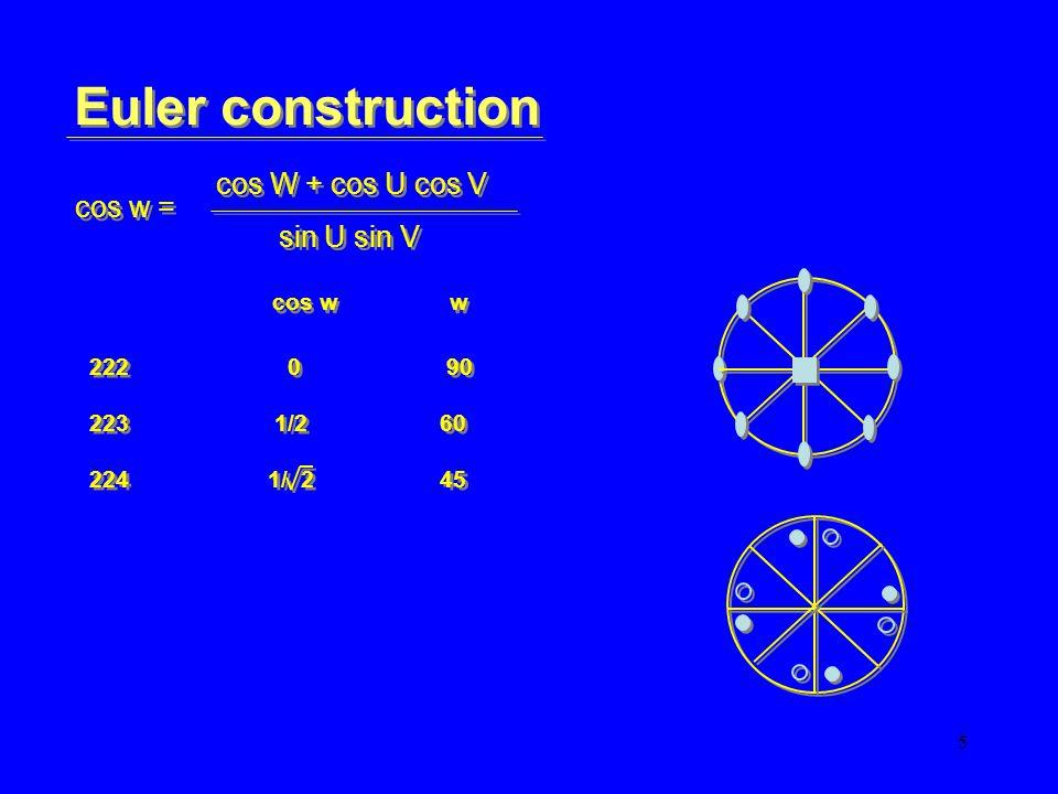 5 Euler construction cos w = cos W + cos U cos V sin U sin V 222 0 90 223 1/2 60 224 1/ 2 45 222 0 90 223 1/2 60 224 1/ 2 45 cos w w