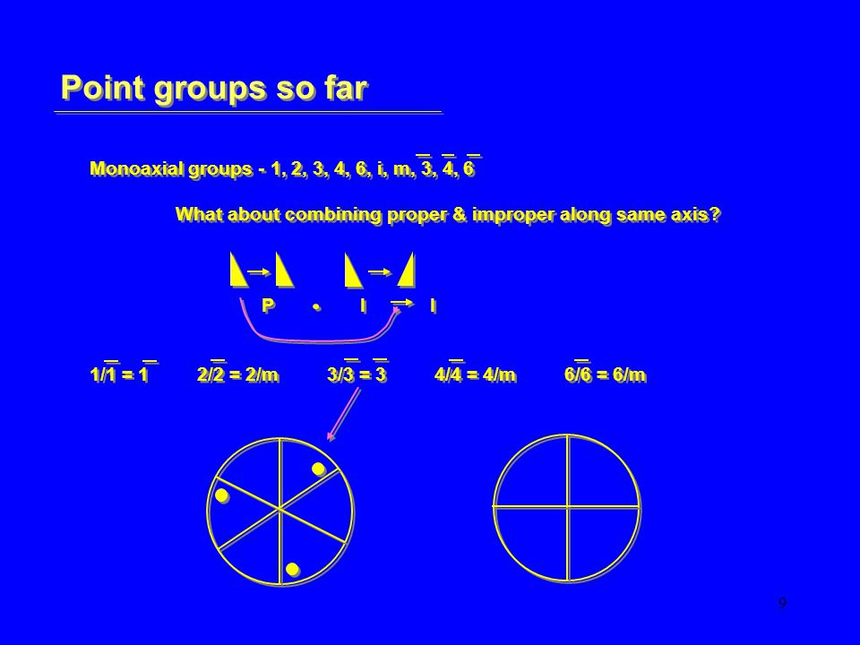 20 Point groups so far Polyaxial groups - 222, 223, 224, 226, 233, 234 …… 13 to go How?Combine P & I - remember P I I & I I P 224 = 4mm Polyaxial groups - 222, 223, 224, 226, 233, 234 …… 13 to go How?Combine P & I - remember P I I & I I P 224 = 4mm