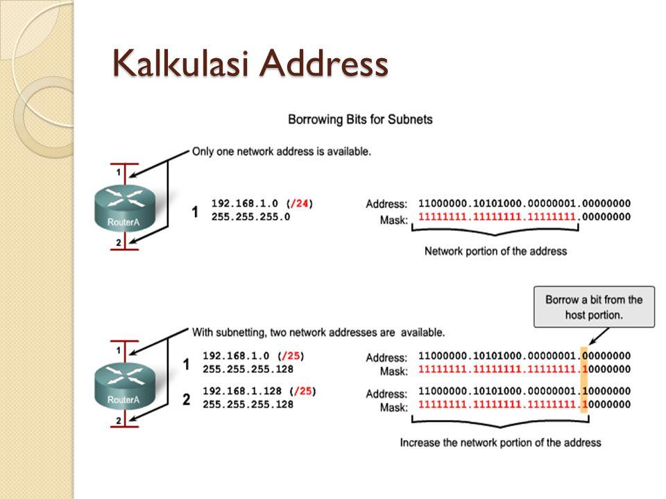 Kalkulasi Address