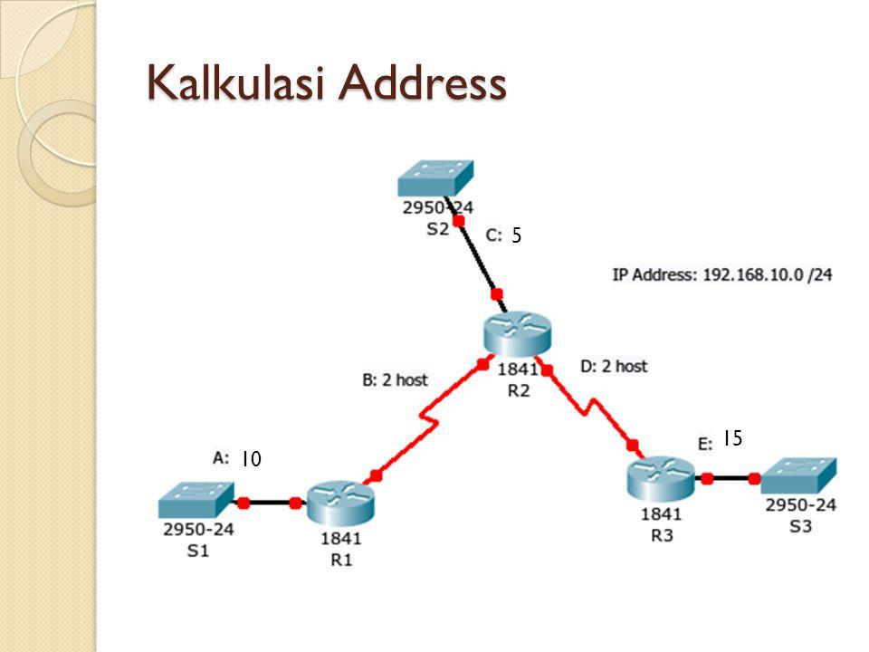 Kalkulasi Address 10 5 15