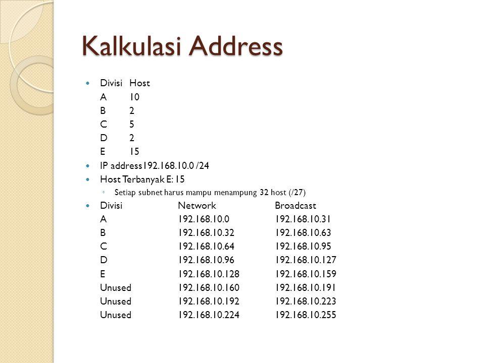 Kalkulasi Address DivisiHost A10 B2 C5 D2 E15 IP address192.168.10.0 /24 Host Terbanyak E: 15 ◦ Setiap subnet harus mampu menampung 32 host (/27) DivisiNetworkBroadcast A192.168.10.0192.168.10.31 B192.168.10.32192.168.10.63 C192.168.10.64192.168.10.95 D192.168.10.96192.168.10.127 E192.168.10.128192.168.10.159 Unused192.168.10.160192.168.10.191 Unused192.168.10.192192.168.10.223 Unused192.168.10.224192.168.10.255