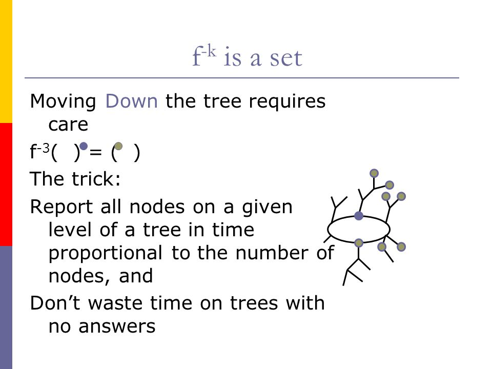 f -k is a set Moving Down the tree requires care f -3 ( ) = ( ) The trick: Report all nodes on a given level of a tree in time proportional to the num