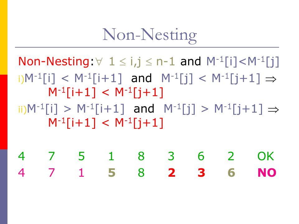 Non-Nesting Non-Nesting: 1  i,j  n-1 and M -1 [i]<M -1 [j] i) M -1 [i] < M -1 [i+1] and M -1 [j] < M -1 [j+1]  M -1 [i+1] < M -1 [j+1] ii) M -1 [i