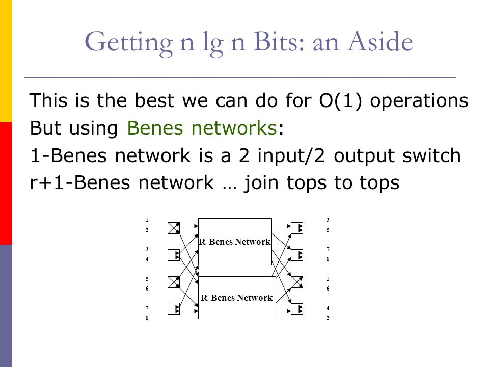 Getting n lg n Bits: an Aside This is the best we can do for O(1) operations But using Benes networks: 1-Benes network is a 2 input/2 output switch r+