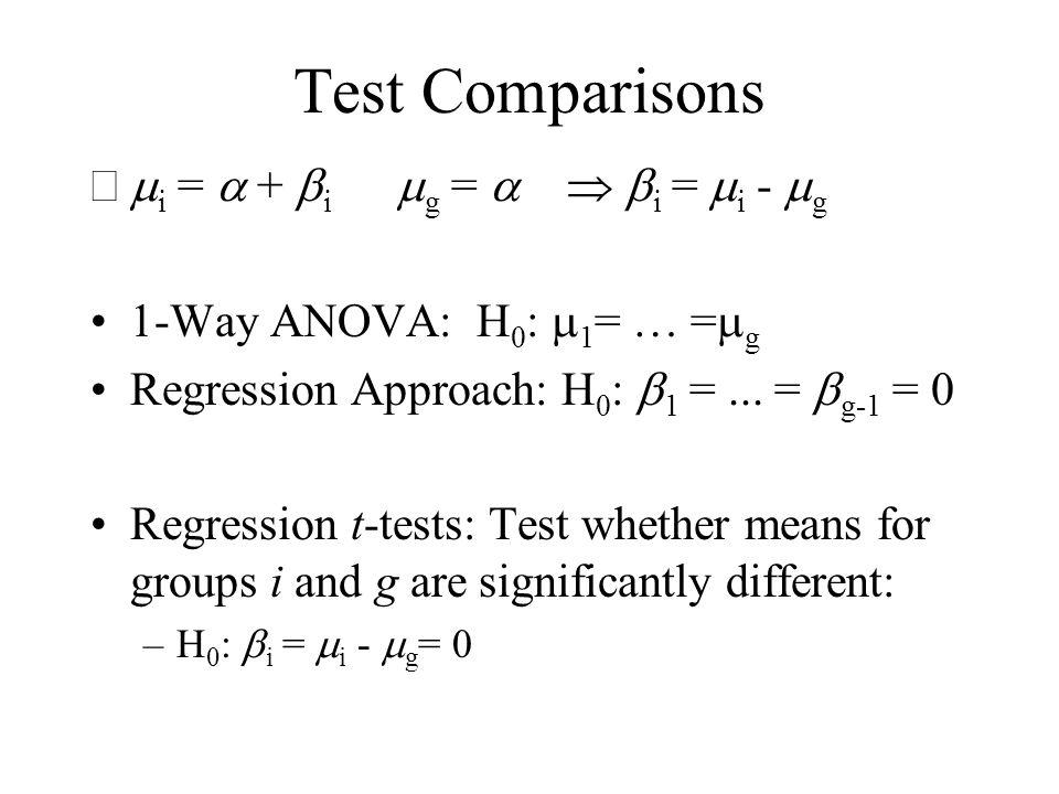 Test Comparisons  i =  +  i  g =    i =  i -  g 1-Way ANOVA: H 0 :  1 =  =  g Regression Approach: H 0 :  1 =... =  g-1 = 0 Regression