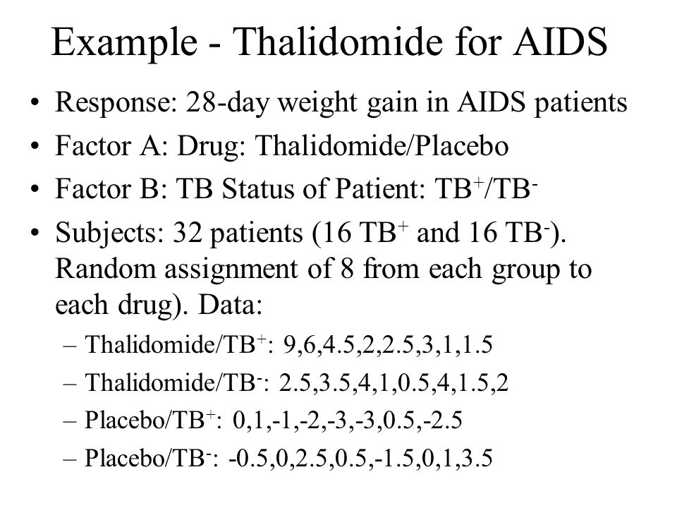 Example - Thalidomide for AIDS Response: 28-day weight gain in AIDS patients Factor A: Drug: Thalidomide/Placebo Factor B: TB Status of Patient: TB +