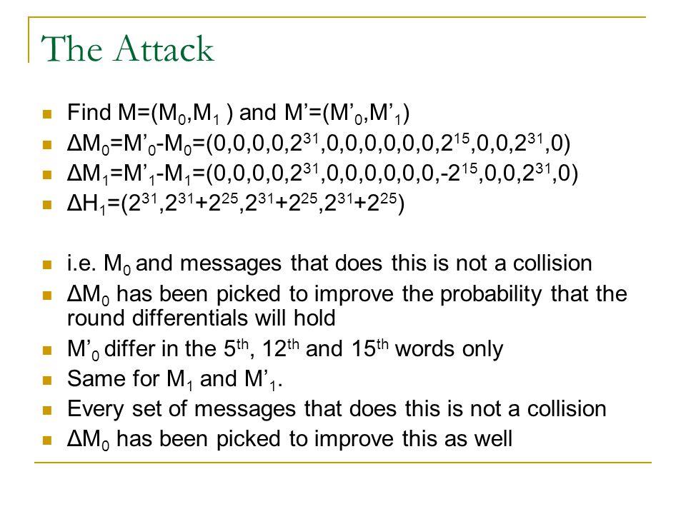 The Attack Find M=(M 0,M 1 ) and M'=(M' 0,M' 1 ) ΔM 0 =M' 0 -M 0 =(0,0,0,0,2 31,0,0,0,0,0,0,2 15,0,0,2 31,0) ΔM 1 =M' 1 -M 1 =(0,0,0,0,2 31,0,0,0,0,0,