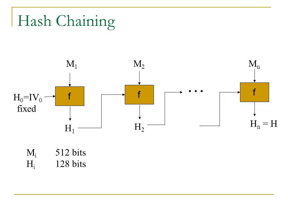 Hash Chaining f H 0 =IV 0 fixed M1M1 H1H1 f H2H2 … f H n = H M2M2 MnMn M i 512 bits H i 128 bits