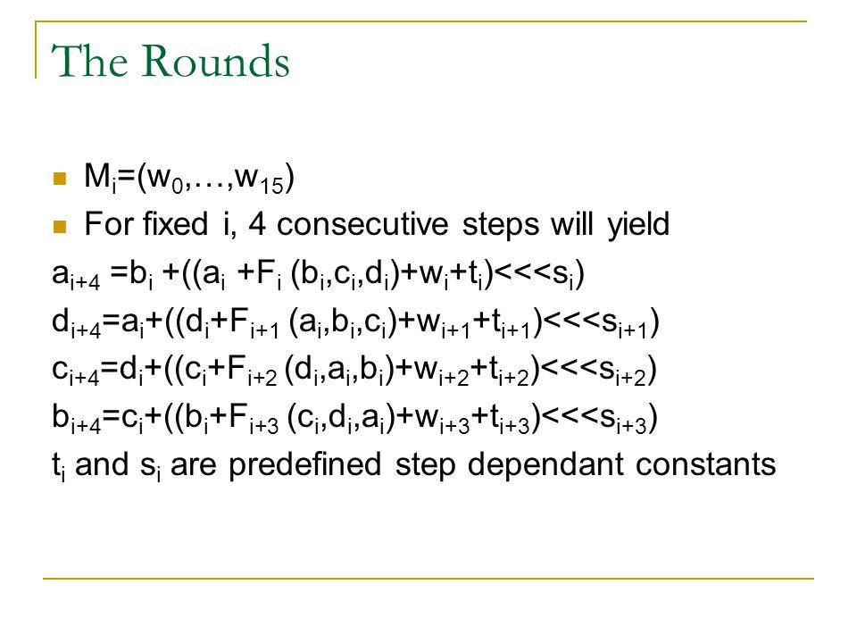 The Rounds M i =(w 0,…,w 15 ) For fixed i, 4 consecutive steps will yield a i+4 =b i +((a i +F i (b i,c i,d i )+w i +t i )<<<s i ) d i+4 =a i +((d i +