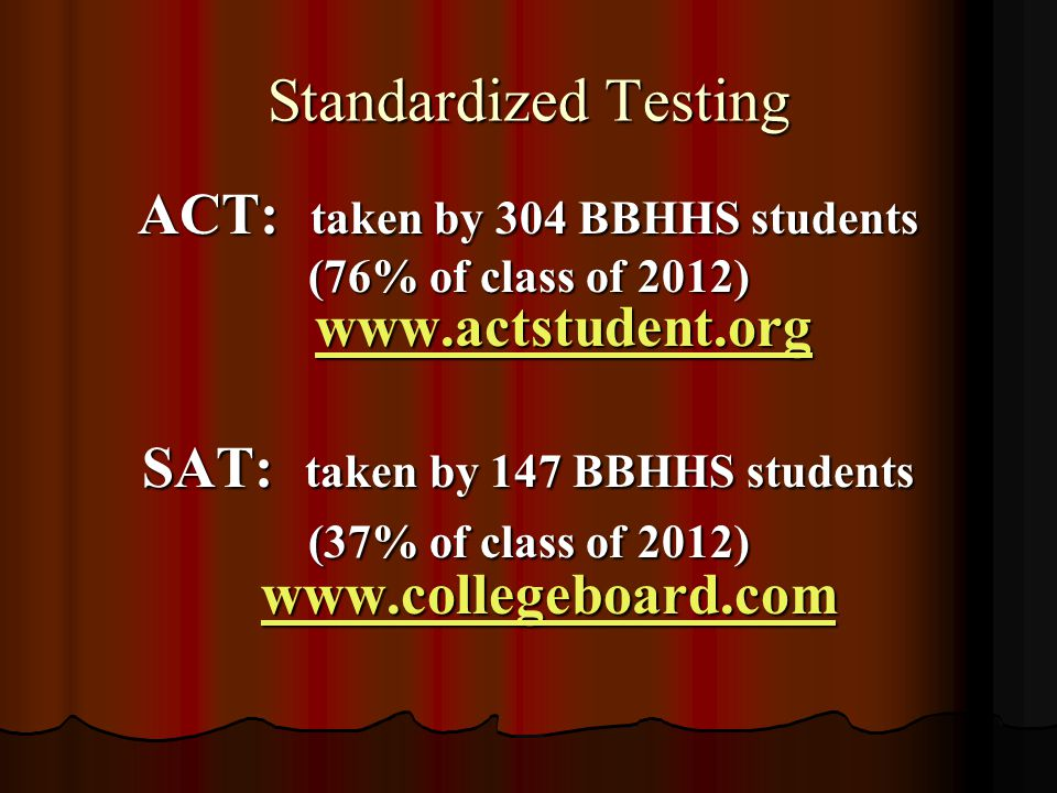 Standardized Testing ACT: taken by 304 BBHHS students (76% of class of 2012) www.actstudent.org www.actstudent.org SAT: taken by 147 BBHHS students (3