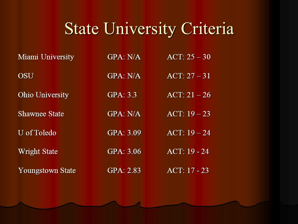 State University Criteria Miami UniversityGPA: N/AACT: 25 – 30 OSUGPA: N/AACT: 27 – 31 Ohio UniversityGPA: 3.3ACT: 21 – 26 Shawnee State GPA: N/AACT: