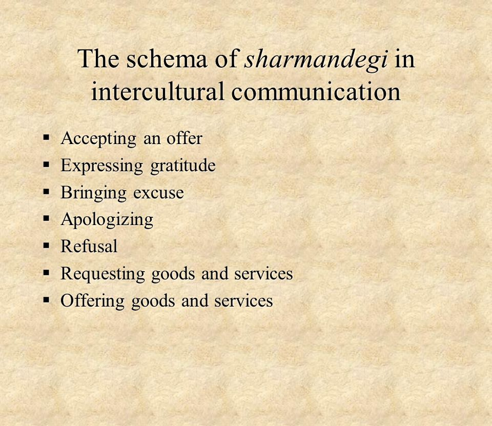 The schema of sharmandegi in intercultural communication  Accepting an offer  Expressing gratitude  Bringing excuse  Apologizing  Refusal  Requesting goods and services  Offering goods and services  Accepting an offer  Expressing gratitude  Bringing excuse  Apologizing  Refusal  Requesting goods and services  Offering goods and services