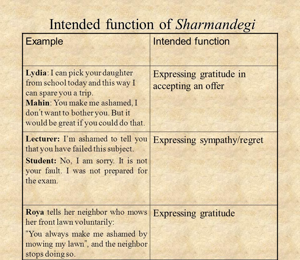 Intended function of Sharmandegi ExampleIntended function Lydia: I can pick your daughter from school today and this way I can spare you a trip.