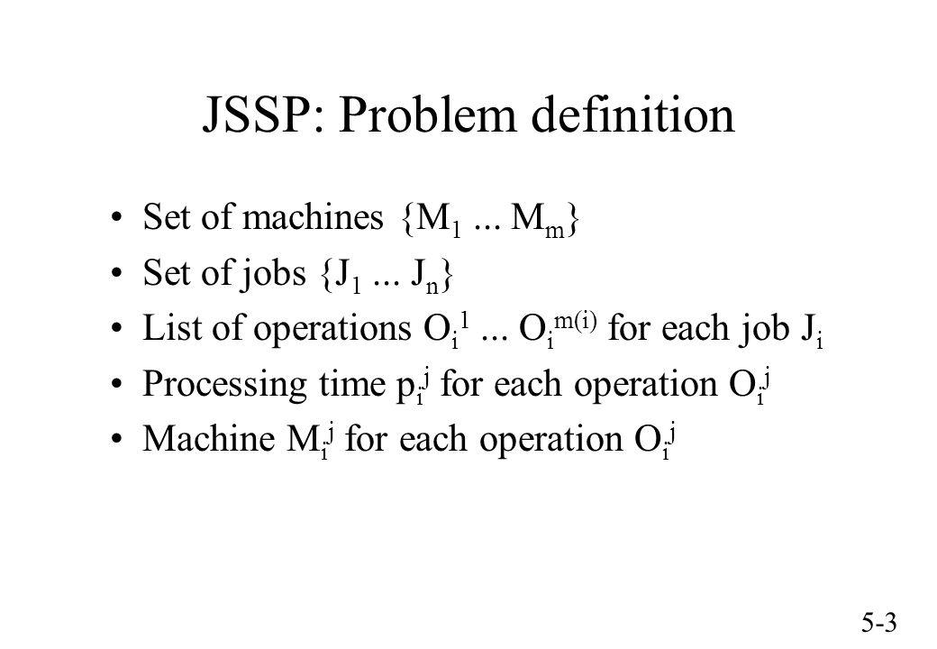 5-3 JSSP: Problem definition Set of machines {M 1...
