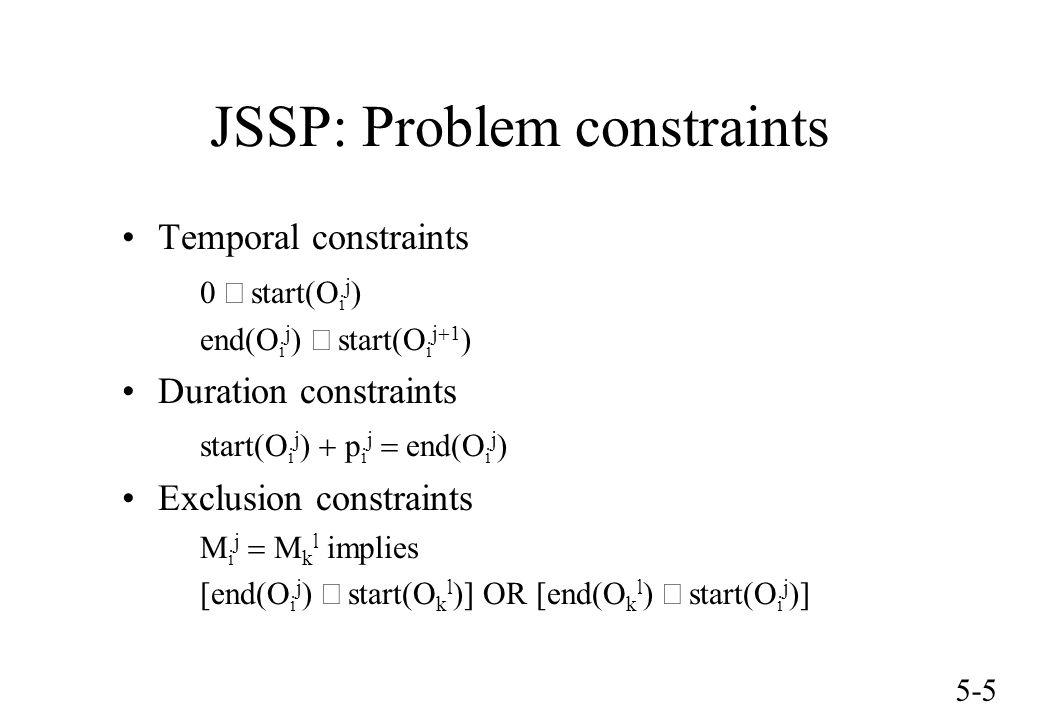 5-5 JSSP: Problem constraints Temporal constraints 0  start(O i j ) end(O i j )  start(O i j  1 ) Duration constraints start(O i j )  p i j  end(O i j ) Exclusion constraints M i j  M k l implies [end(O i j )  start(O k l )] OR [end(O k l )  start(O i j )]