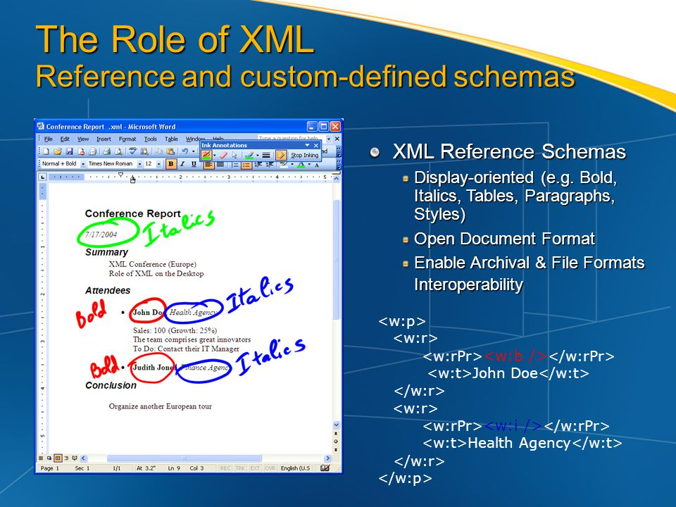The Role of XML Reference and custom-defined schemas XML Reference Schemas Display-oriented (e.g. Bold, Italics, Tables, Paragraphs, Styles) Open Docu