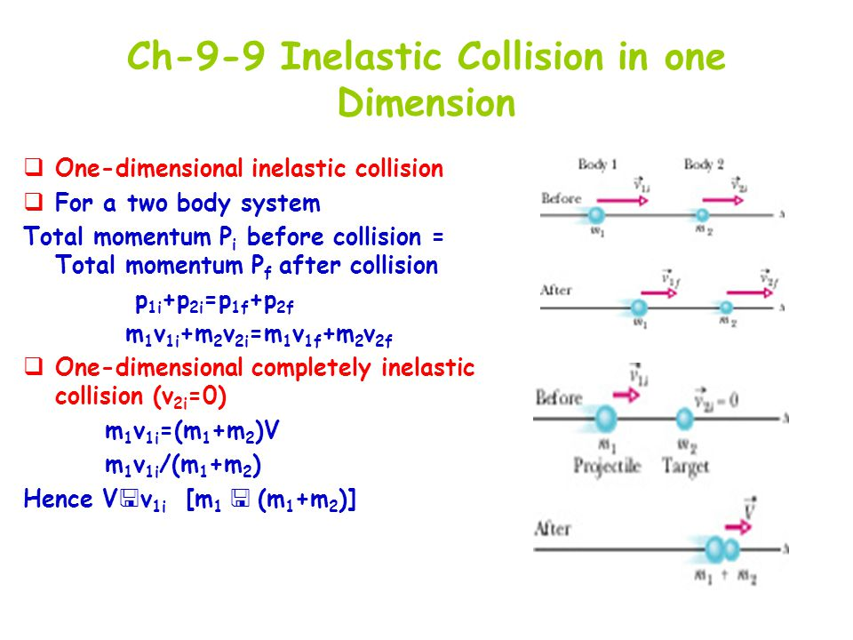 Ch-9-9 Inelastic Collision in one Dimension  One-dimensional inelastic collision  For a two body system Total momentum P i before collision = Total