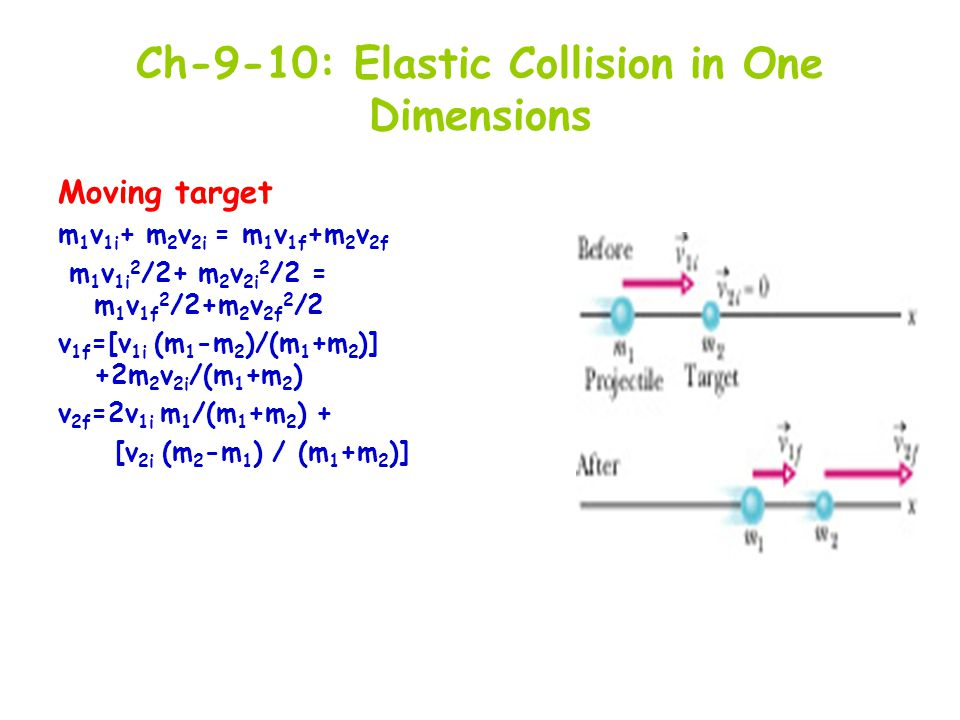 Ch-9-10: Elastic Collision in One Dimensions Moving target m 1 v 1i + m 2 v 2i = m 1 v 1f +m 2 v 2f m 1 v 1i 2 /2+ m 2 v 2i 2 /2 = m 1 v 1f 2 /2+m 2 v