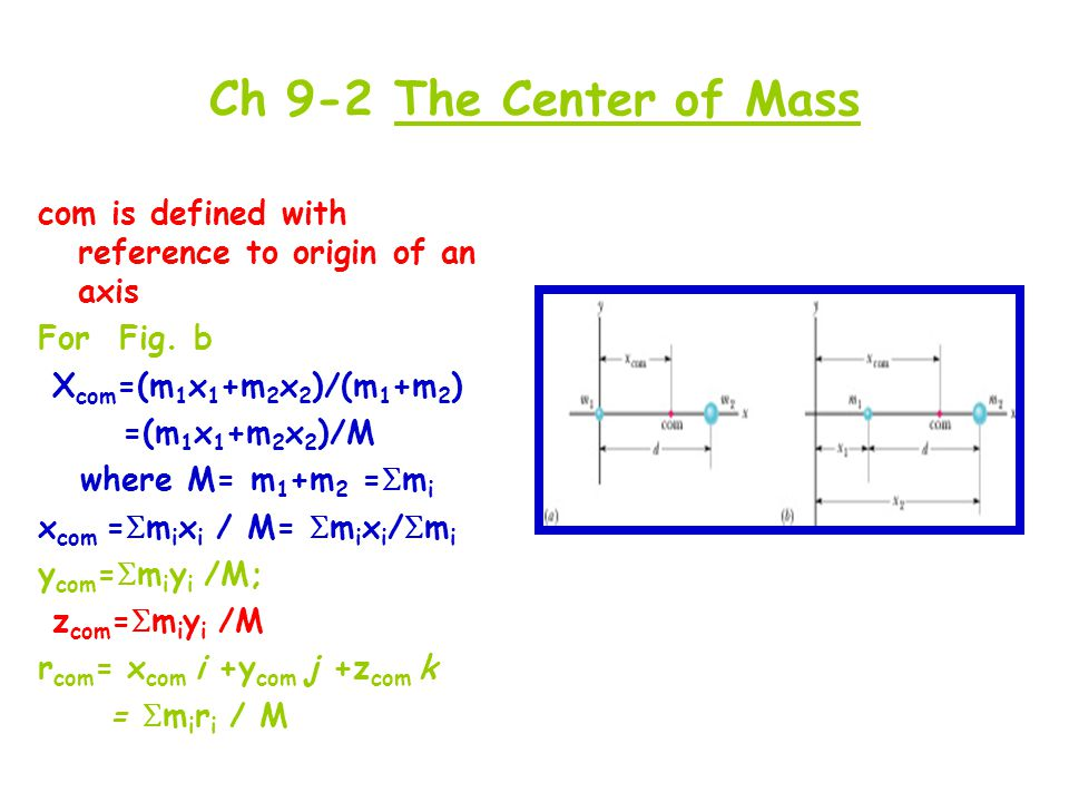 Ch 9-2 The Center of Mass com is defined with reference to origin of an axis For Fig. b X com =(m 1 x 1 +m 2 x 2 )/(m 1 +m 2 ) =(m 1 x 1 +m 2 x 2 )/M
