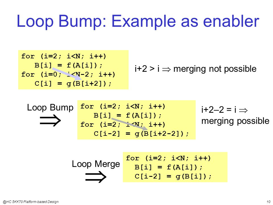 @HC 5KK70 Platform-based Design10 Loop Bump: Example as enabler for (i=2; i<N; i++) B[i] = f(A[i]); for (i=0; i<N-2; i++) C[i] = g(B[i+2]); i+2 > i  merging not possible  Loop Bump for (i=2; i<N; i++) B[i] = f(A[i]); for (i=2; i<N; i++) C[i-2] = g(B[i+2-2]); i+2–2 = i  merging possible  Loop Merge for (i=2; i<N; i++) B[i] = f(A[i]); C[i-2] = g(B[i]);
