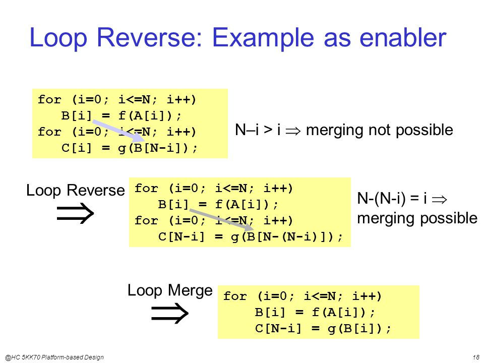 @HC 5KK70 Platform-based Design18 Loop Reverse: Example as enabler for (i=0; i<=N; i++) B[i] = f(A[i]); for (i=0; i<=N; i++) C[i] = g(B[N-i]); N–i > i  merging not possible  Loop Reverse for (i=0; i<=N; i++) B[i] = f(A[i]); for (i=0; i<=N; i++) C[N-i] = g(B[N-(N-i)]); N-(N-i) = i  merging possible  Loop Merge for (i=0; i<=N; i++) B[i] = f(A[i]); C[N-i] = g(B[i]);