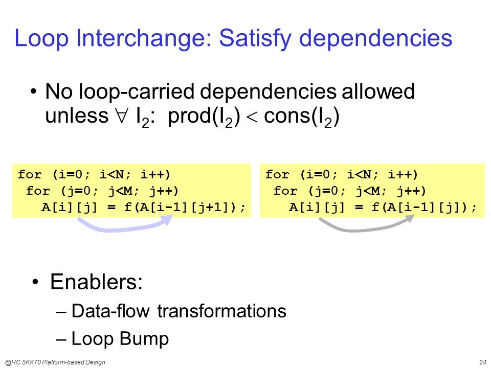 @HC 5KK70 Platform-based Design24 Loop Interchange: Satisfy dependencies No loop-carried dependencies allowed unless  I 2 :prod(I 2 )  cons(I 2 ) for (i=0; i<N; i++) for (j=0; j<M; j++) A[i][j] = f(A[i-1][j+1]); Enablers: –Data-flow transformations –Loop Bump for (i=0; i<N; i++) for (j=0; j<M; j++) A[i][j] = f(A[i-1][j]);
