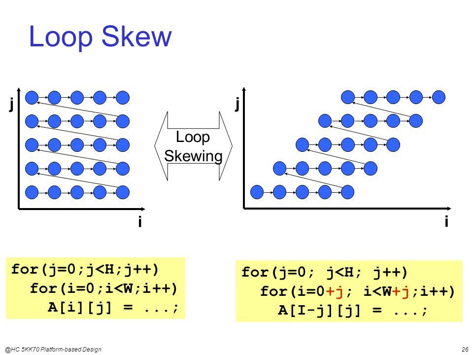 @HC 5KK70 Platform-based Design26 Loop Skew Loop Skewing for(j=0;j<H;j++) for(i=0;i<W;i++) A[i][j] =...; for(j=0; j<H; j++) for(i=0+j; i<W+j;i++) A[I-j][j] =...; i j i j