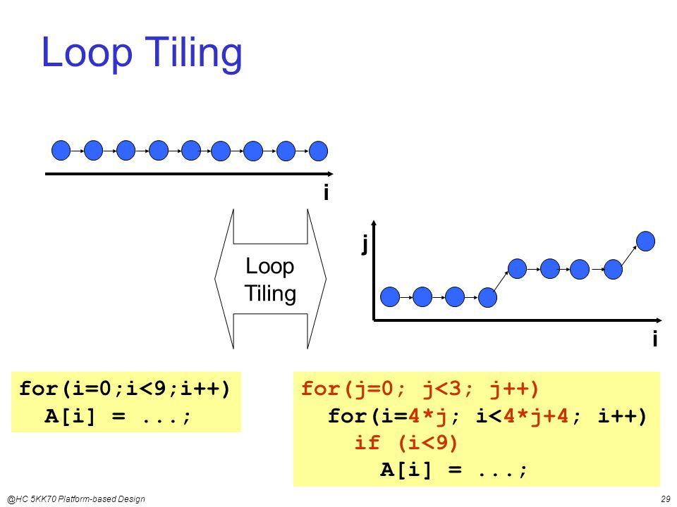 @HC 5KK70 Platform-based Design29 Loop Tiling Loop Tiling j i i for(i=0;i<9;i++) A[i] =...; for(j=0; j<3; j++) for(i=4*j; i<4*j+4; i++) if (i<9) A[i] =...;
