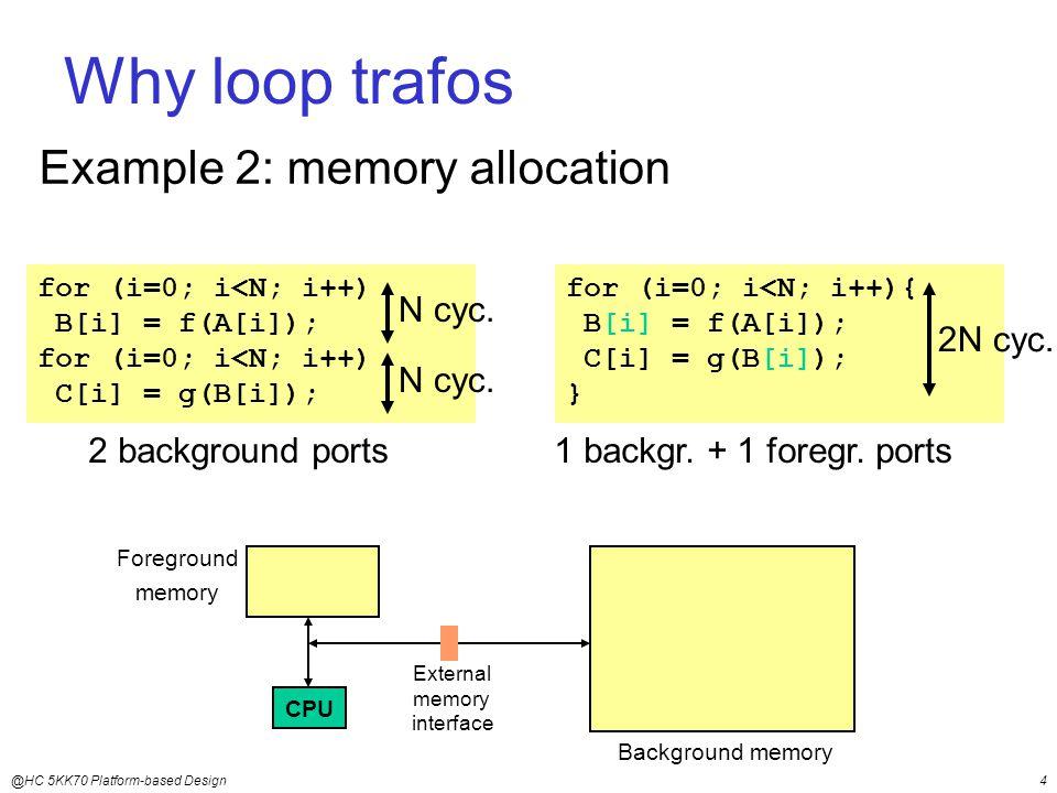 @HC 5KK70 Platform-based Design4 Why loop trafos for (i=0; i<N; i++) B[i] = f(A[i]); for (i=0; i<N; i++) C[i] = g(B[i]); for (i=0; i<N; i++){ B[i] = f(A[i]); C[i] = g(B[i]); } N cyc.