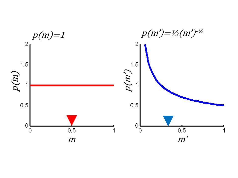 p(m')=½(m') -½ mm' p(m) p(m') p(m)=1
