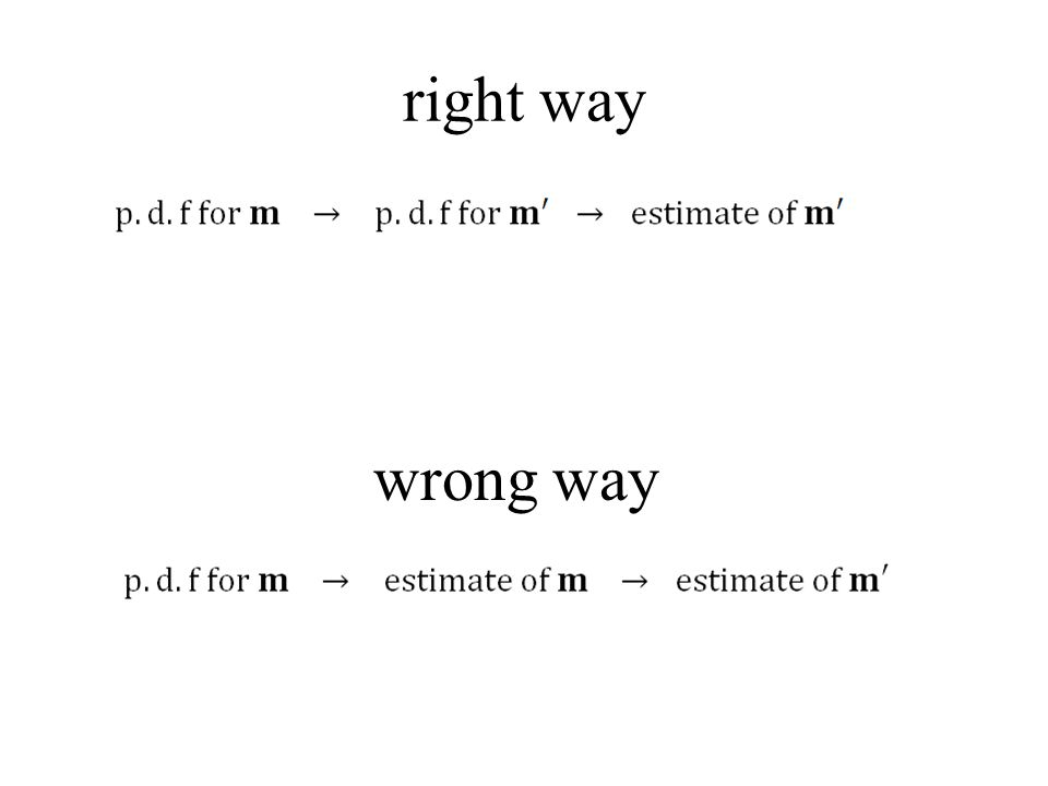 right way wrong way
