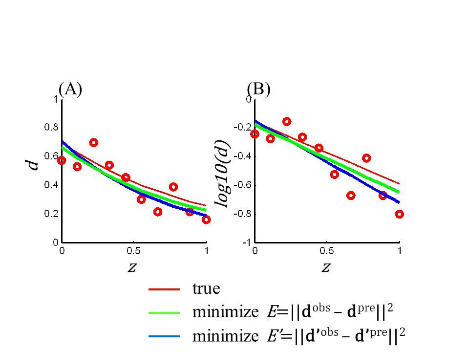 zz d log10(d) (A)(B) true minimize E=||d obs – d pre || 2 minimize E'=||d' obs – d' pre || 2