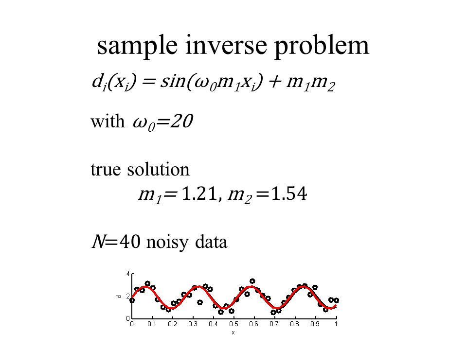sample inverse problem d i (x i ) = sin(ω 0 m 1 x i ) + m 1 m 2 with ω 0 =20 true solution m 1 = 1.21, m 2 =1.54 N=40 noisy data