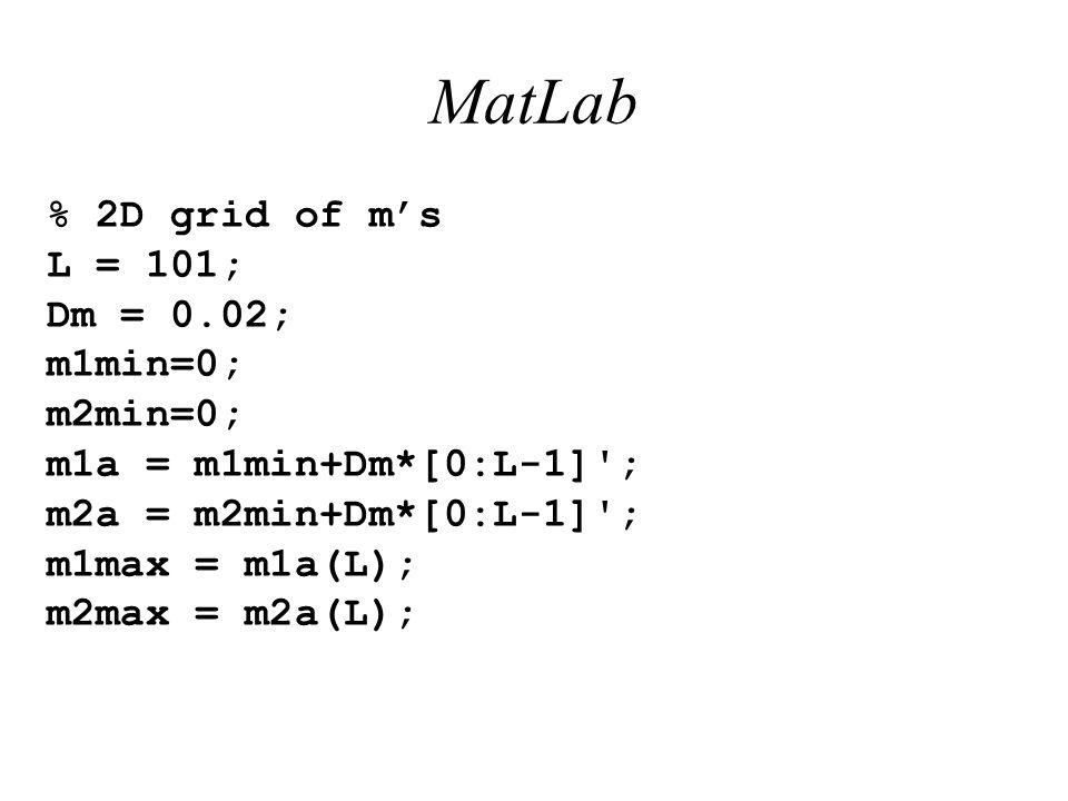 MatLab % 2D grid of m's L = 101; Dm = 0.02; m1min=0; m2min=0; m1a = m1min+Dm*[0:L-1] ; m2a = m2min+Dm*[0:L-1] ; m1max = m1a(L); m2max = m2a(L);